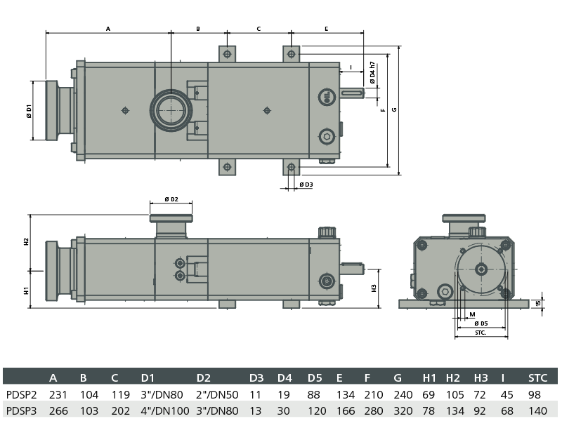 Pomac screw dimensions